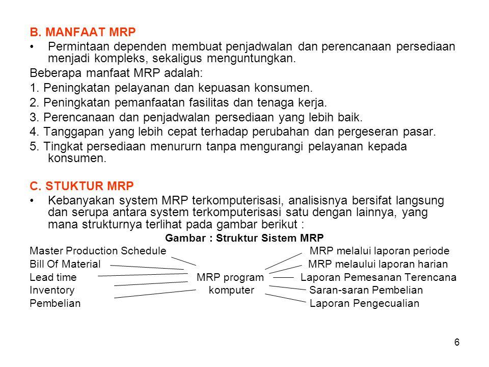 Gambar : Struktur Sistem MRP