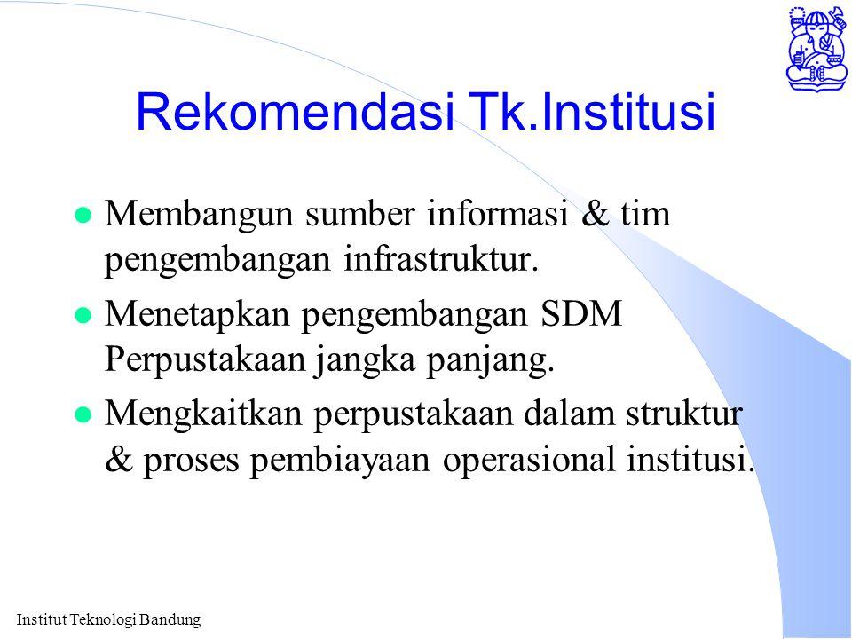 Rekomendasi Tk.Institusi