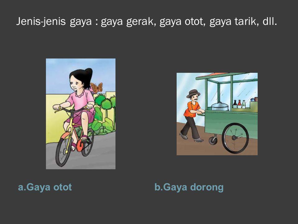 Jenis-jenis gaya : gaya gerak, gaya otot, gaya tarik, dll.