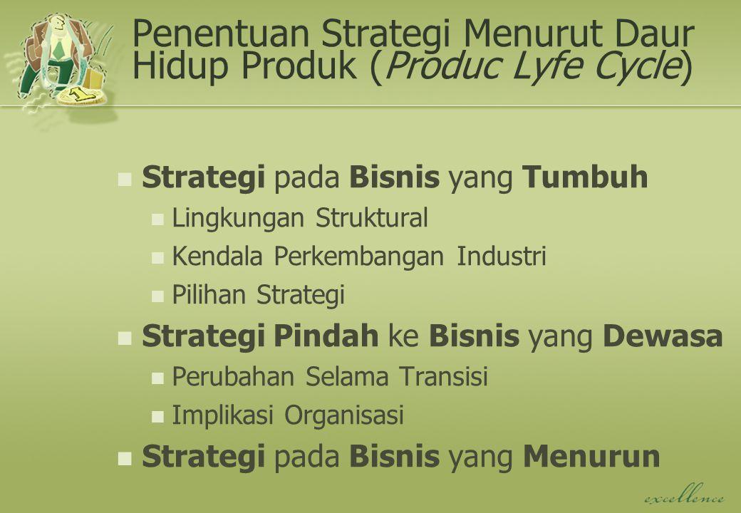 Penentuan Strategi Menurut Daur Hidup Produk (Produc Lyfe Cycle)