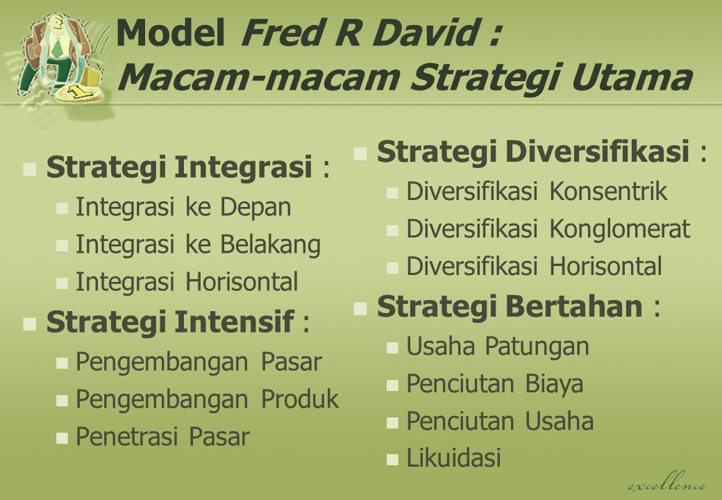 Model Fred R David : Macam-macam Strategi Utama