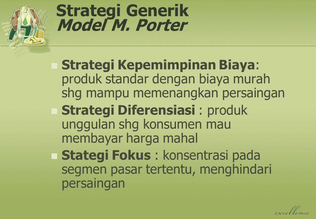 Strategi Generik Model M. Porter