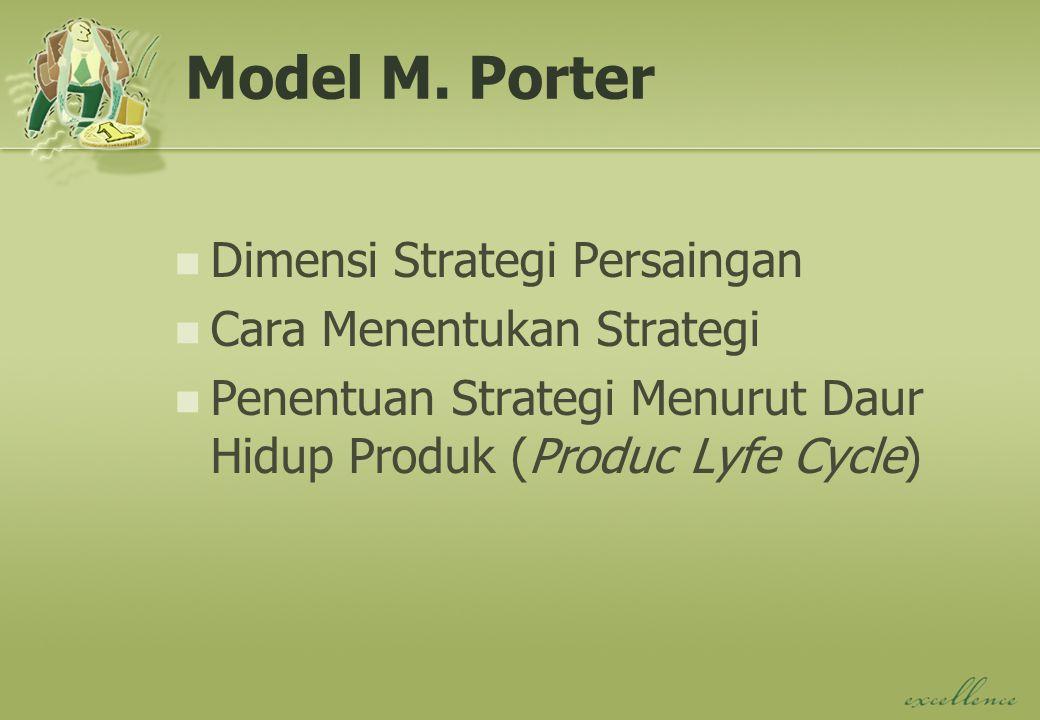 Model M. Porter Dimensi Strategi Persaingan Cara Menentukan Strategi