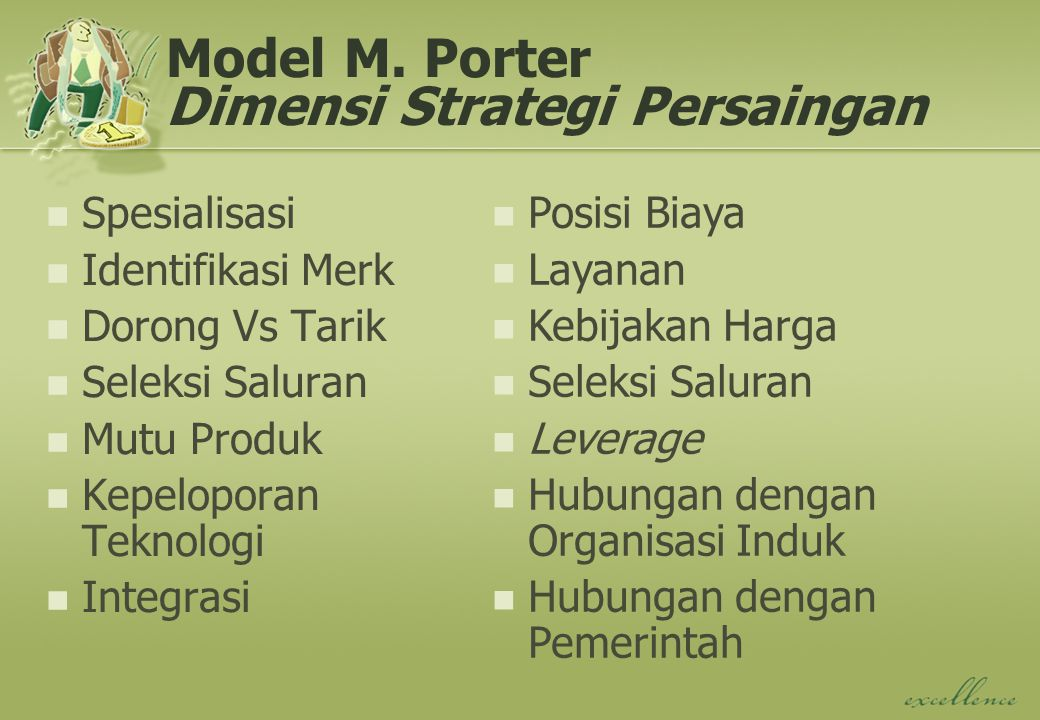 Model M. Porter Dimensi Strategi Persaingan