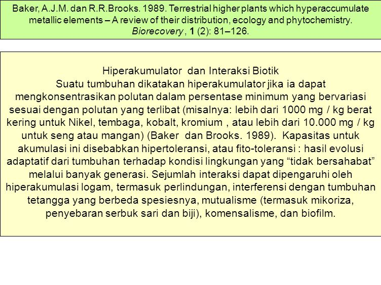 Baker, A.J.M. dan R.R.Brooks. 1989. Terrestrial higher plants which hyperaccumulate metallic elements – A review of their distribution, ecology and phytochemistry. Biorecovery , 1 (2): 81–126.