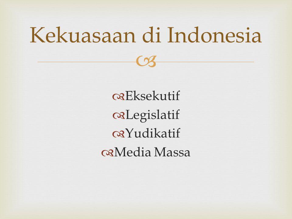 Kekuasaan di Indonesia