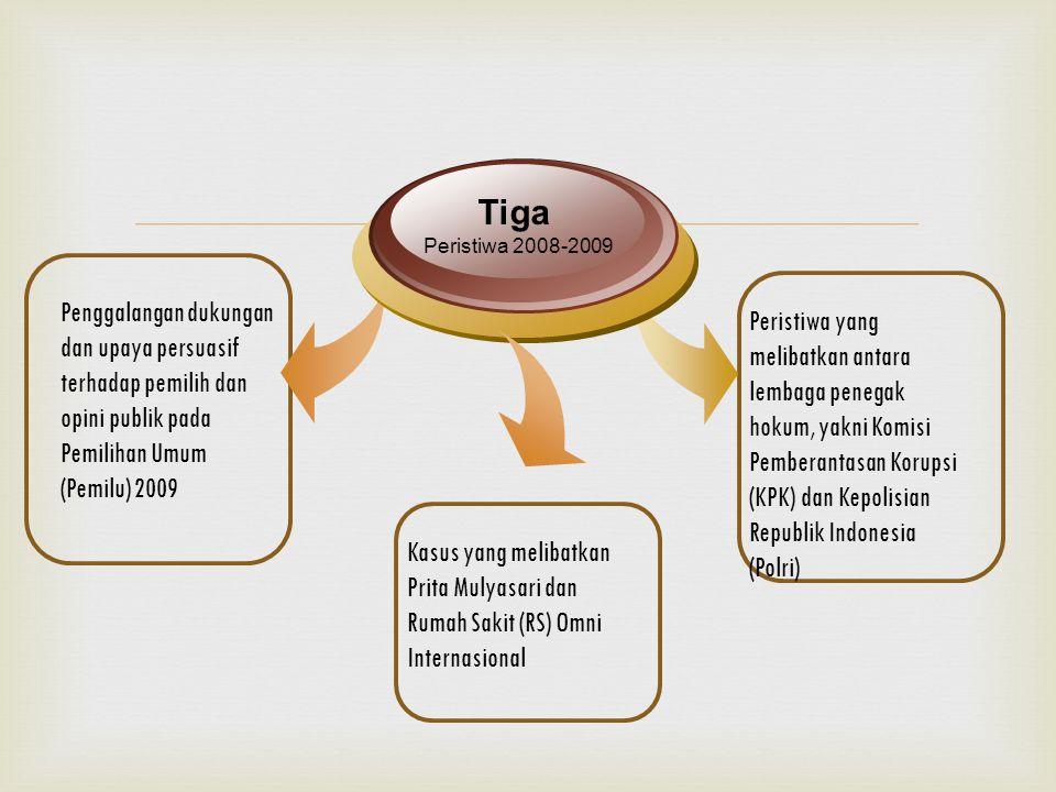 Tiga Peristiwa 2008-2009. Penggalangan dukungan dan upaya persuasif terhadap pemilih dan opini publik pada Pemilihan Umum (Pemilu) 2009.