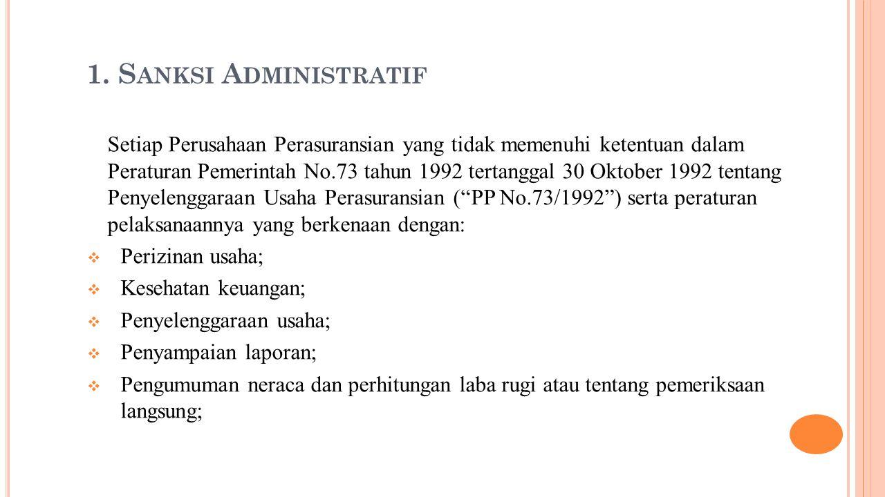 1. Sanksi Administratif