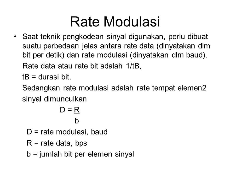 Rate Modulasi