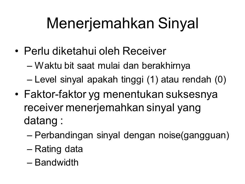 Menerjemahkan Sinyal Perlu diketahui oleh Receiver