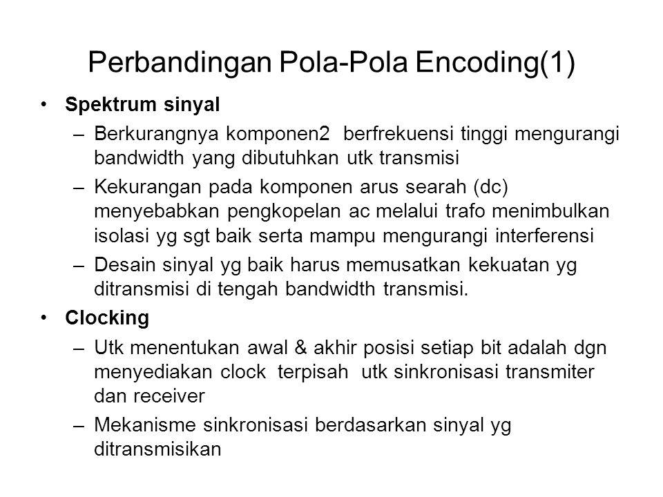 Perbandingan Pola-Pola Encoding(1)
