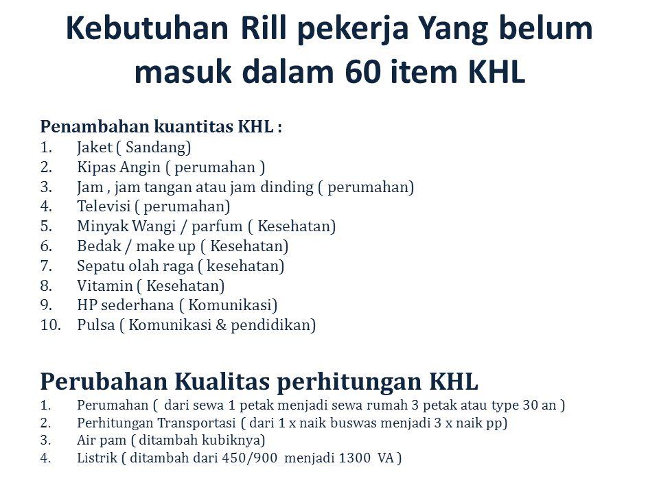 Kebutuhan Rill pekerja Yang belum masuk dalam 60 item KHL