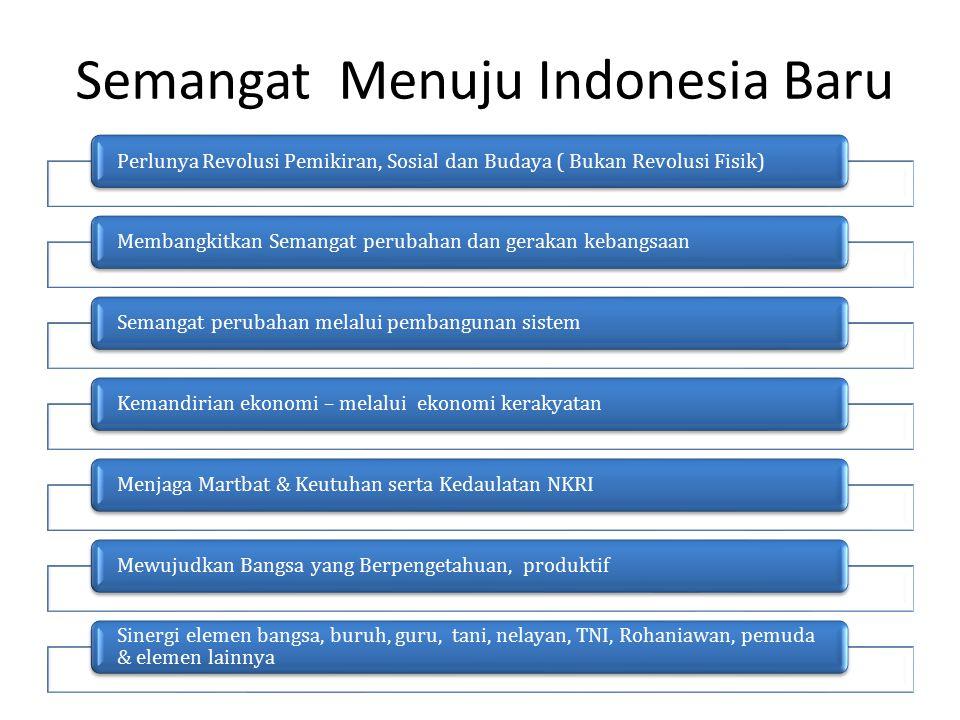 Semangat Menuju Indonesia Baru