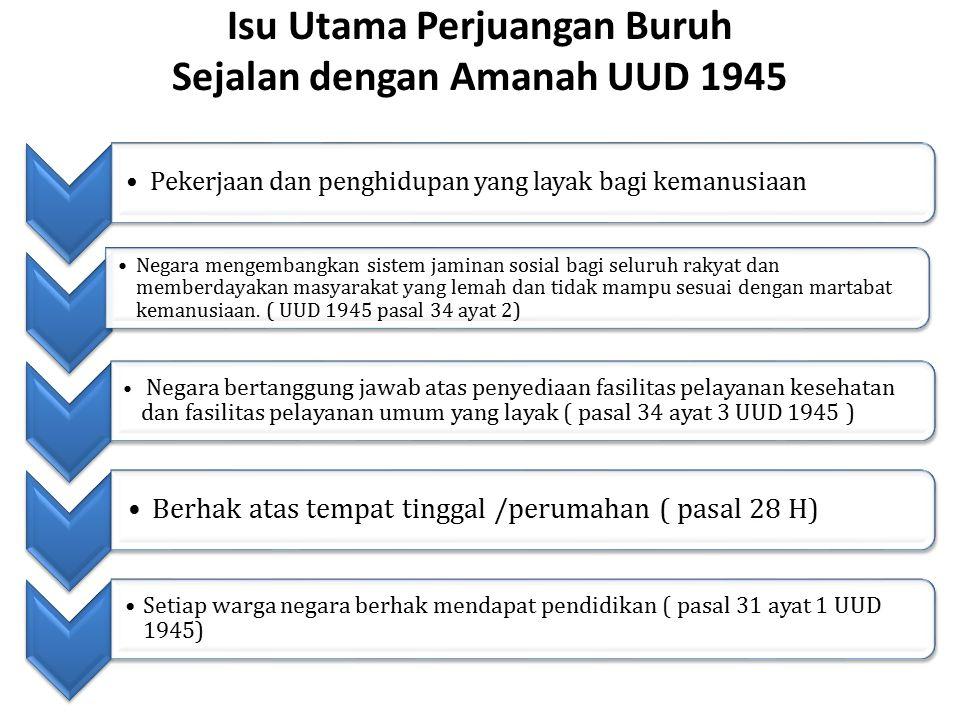 Isu Utama Perjuangan Buruh Sejalan dengan Amanah UUD 1945