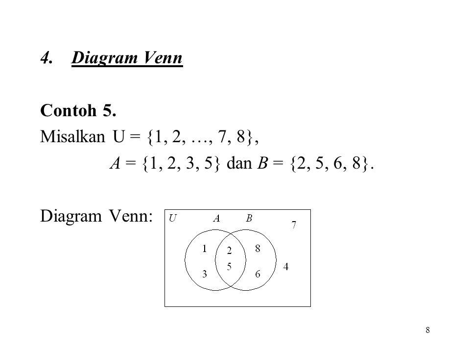 Diagram Venn Contoh 5. Misalkan U = {1, 2, …, 7, 8}, A = {1, 2, 3, 5} dan B = {2, 5, 6, 8}.