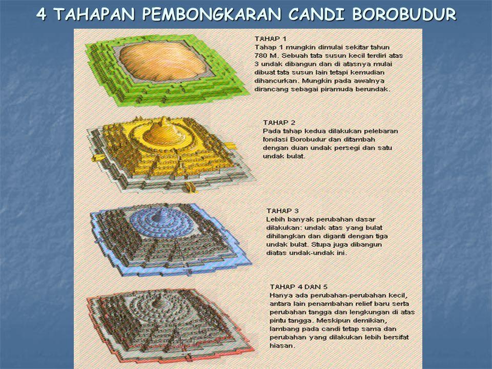 4 TAHAPAN PEMBONGKARAN CANDI BOROBUDUR