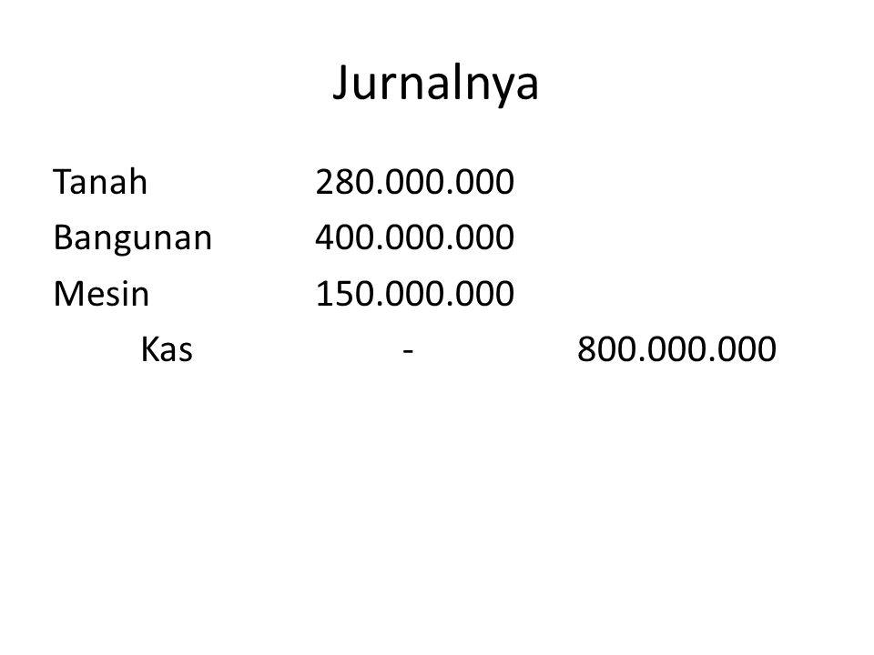 Jurnalnya Tanah 280.000.000 Bangunan 400.000.000 Mesin 150.000.000 Kas - 800.000.000