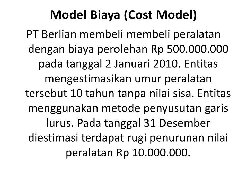Model Biaya (Cost Model)