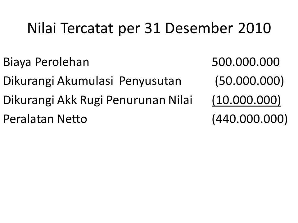 Nilai Tercatat per 31 Desember 2010