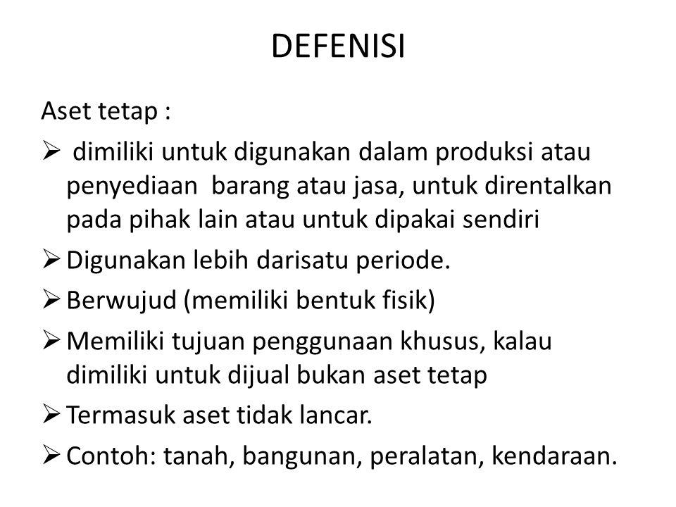 DEFENISI Aset tetap :