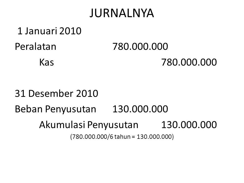 JURNALNYA 1 Januari 2010 Peralatan 780.000.000 Kas 780.000.000