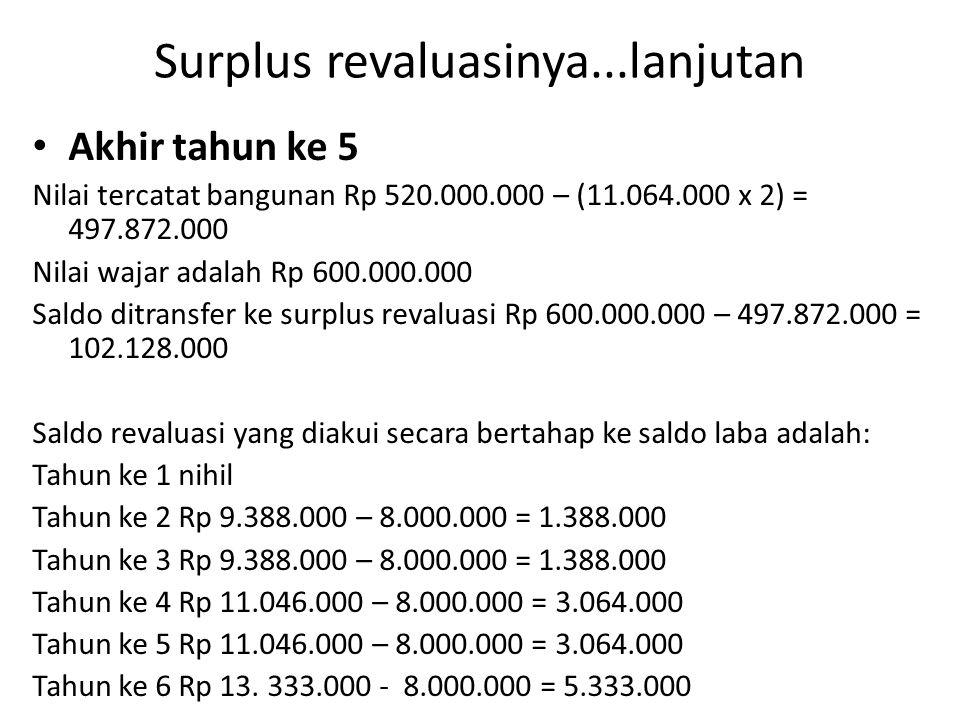 Surplus revaluasinya...lanjutan