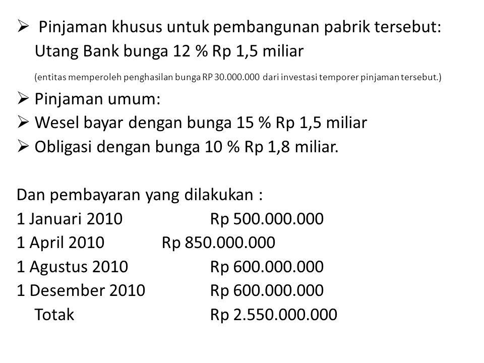 Pinjaman khusus untuk pembangunan pabrik tersebut: