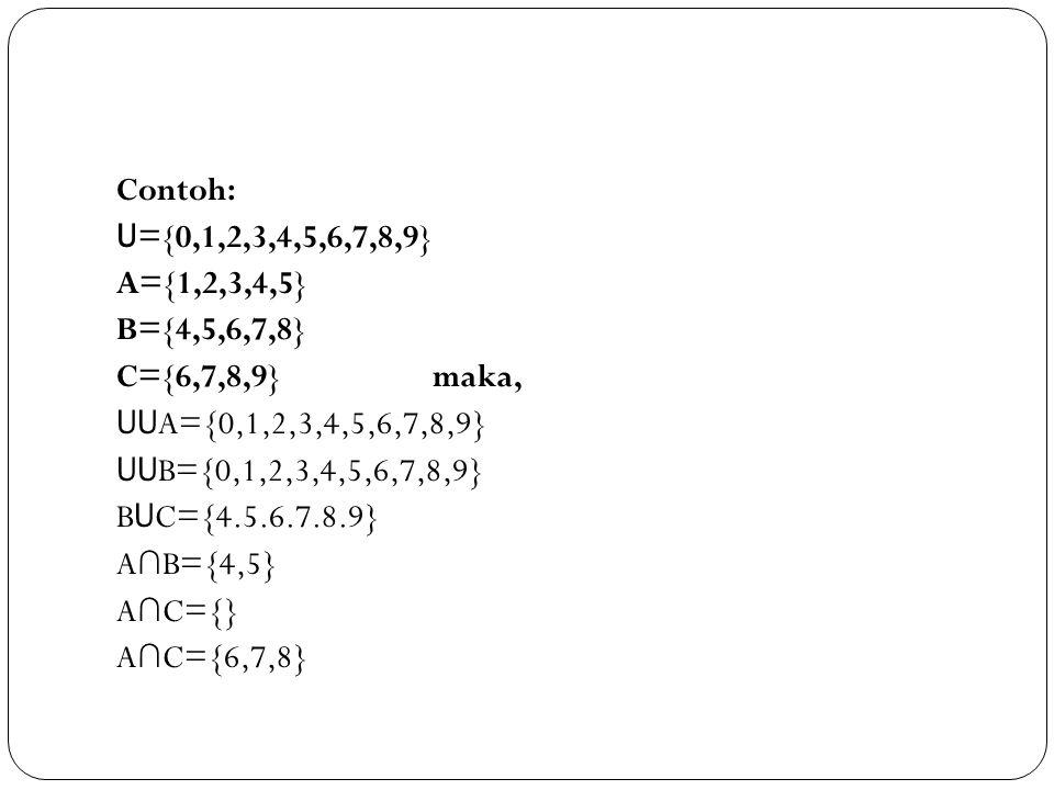 Contoh: U={0,1,2,3,4,5,6,7,8,9} A={1,2,3,4,5} B={4,5,6,7,8} C={6,7,8,9} maka, UUA={0,1,2,3,4,5,6,7,8,9} UUB={0,1,2,3,4,5,6,7,8,9} BUC={4.5.6.7.8.9} A∩B={4,5} A∩C={} A∩C={6,7,8}