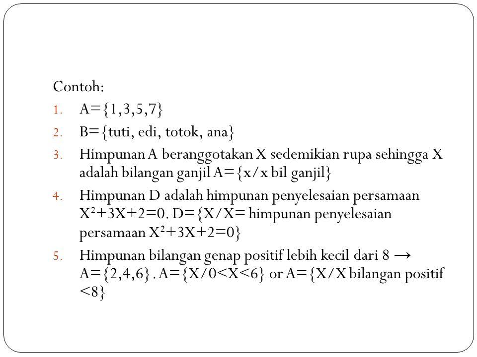 Contoh: A={1,3,5,7} B={tuti, edi, totok, ana} Himpunan A beranggotakan X sedemikian rupa sehingga X adalah bilangan ganjil A={x/x bil ganjil}