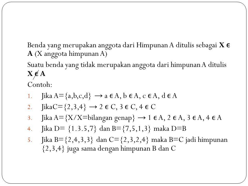 Benda yang merupakan anggota dari Himpunan A ditulis sebagai X ϵ A (X anggota himpunan A)