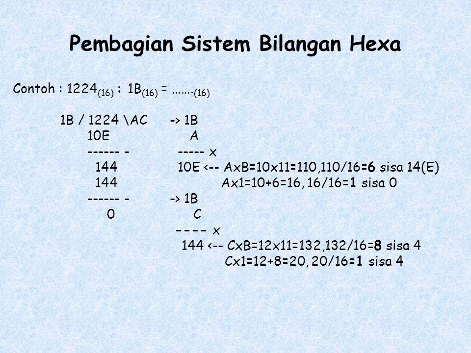 Pembagian Sistem Bilangan Hexa