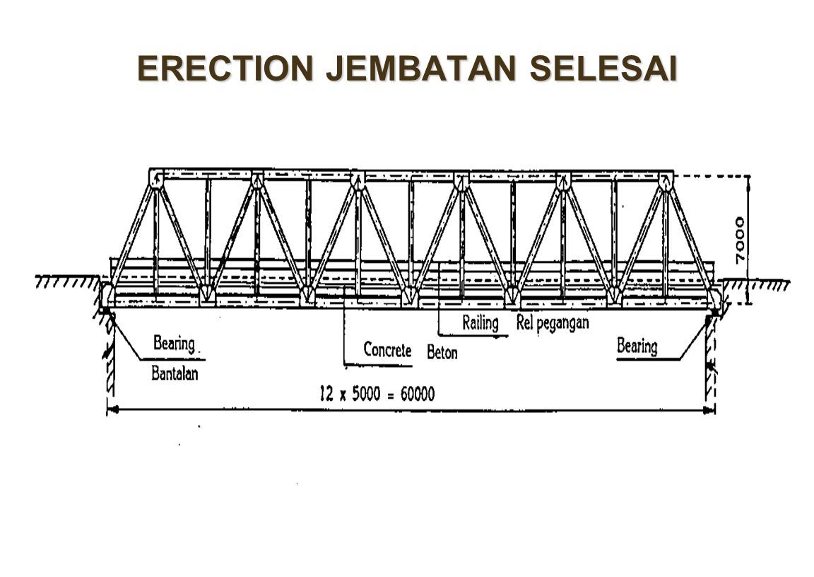 ERECTION JEMBATAN SELESAI