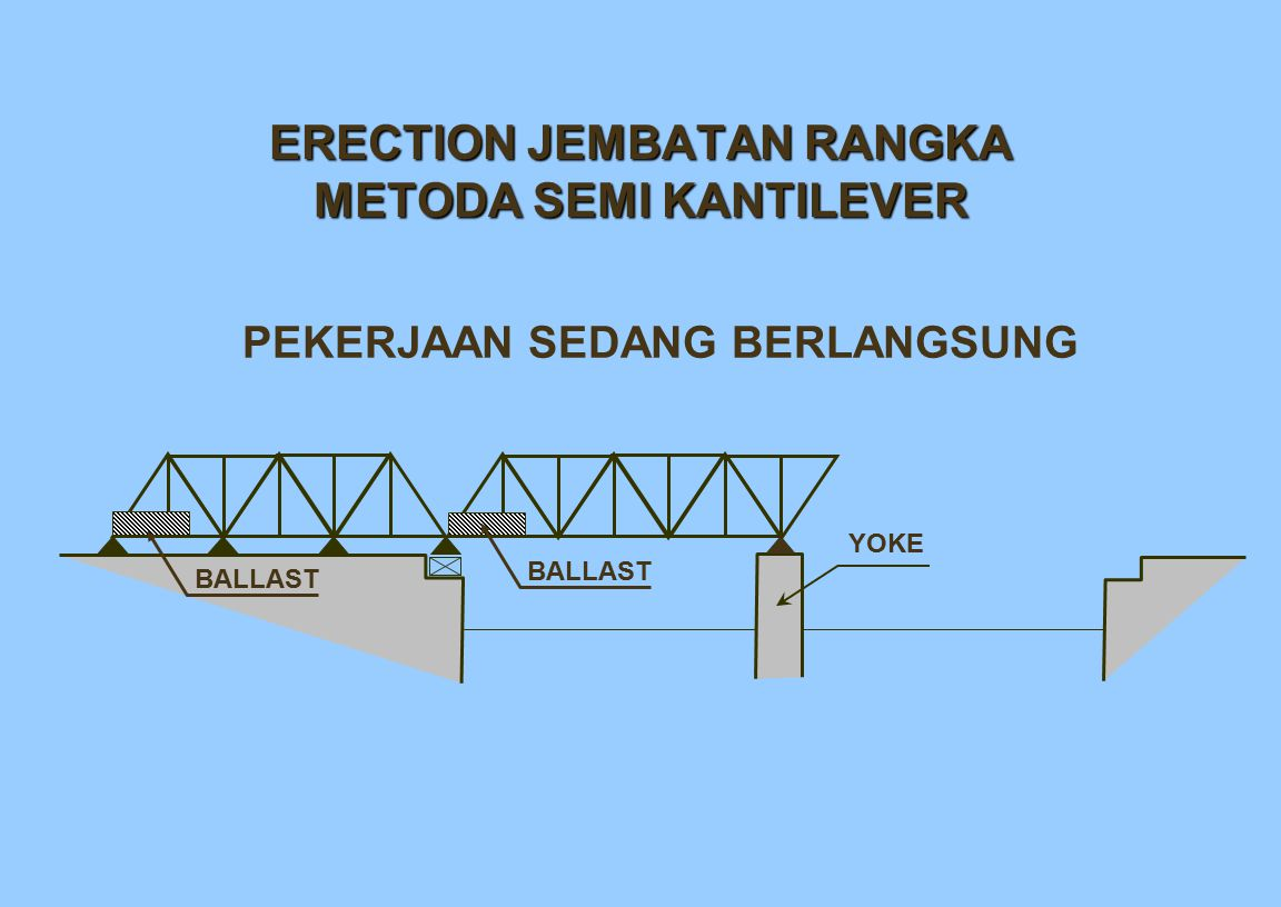 ERECTION JEMBATAN RANGKA METODA SEMI KANTILEVER