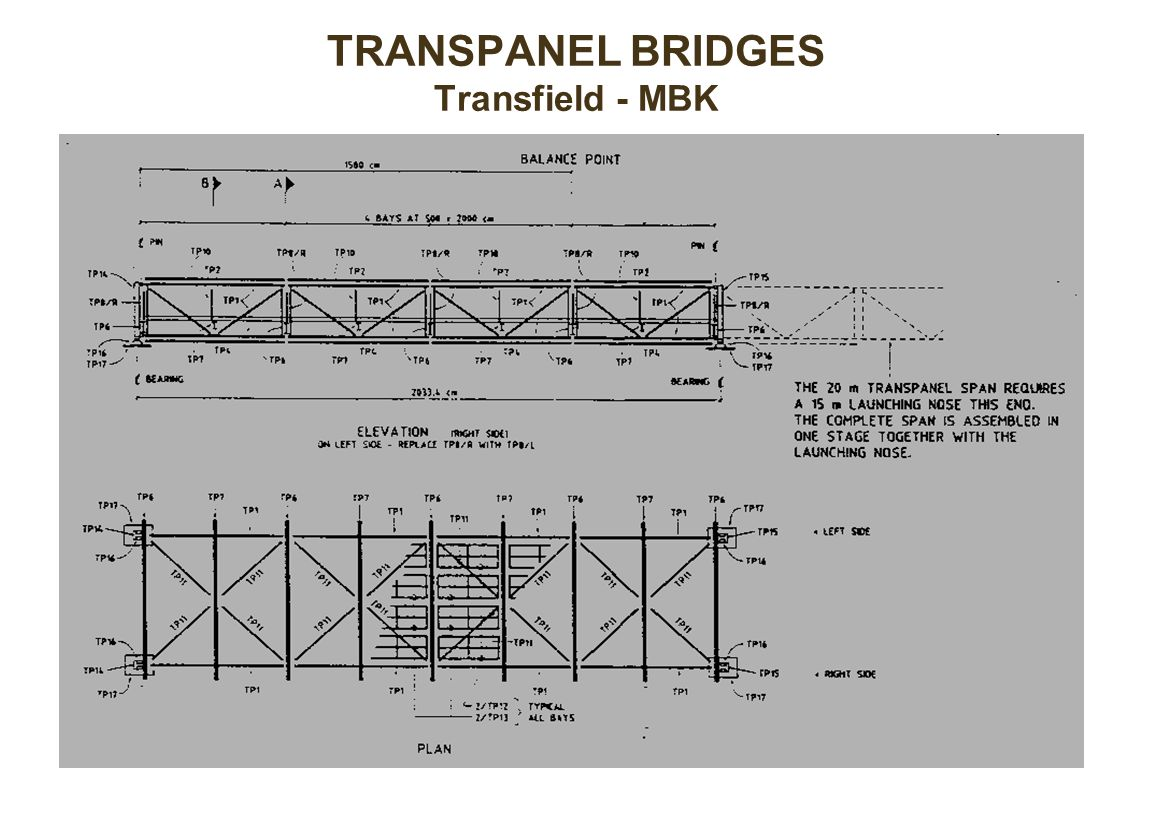 TRANSPANEL BRIDGES Transfield - MBK