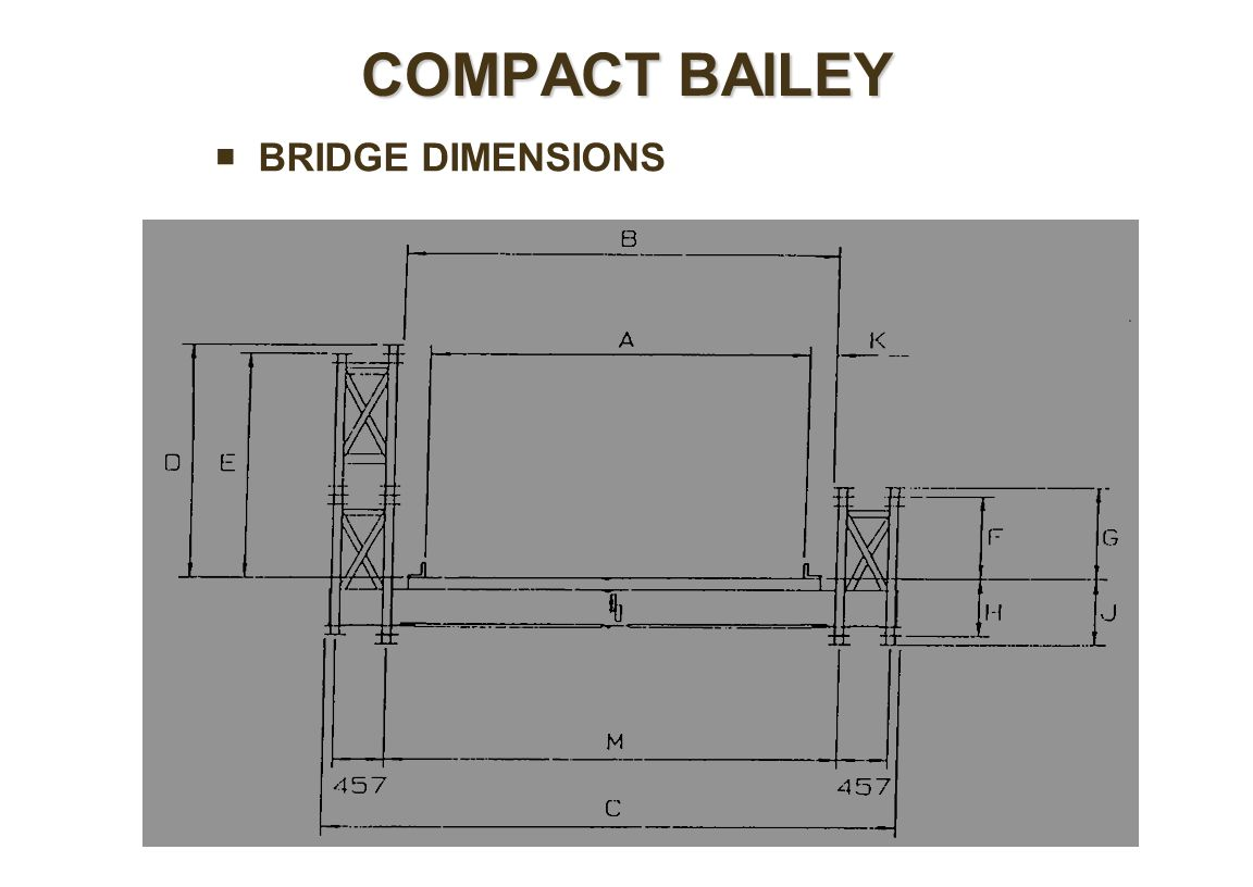 COMPACT BAILEY  BRIDGE DIMENSIONS