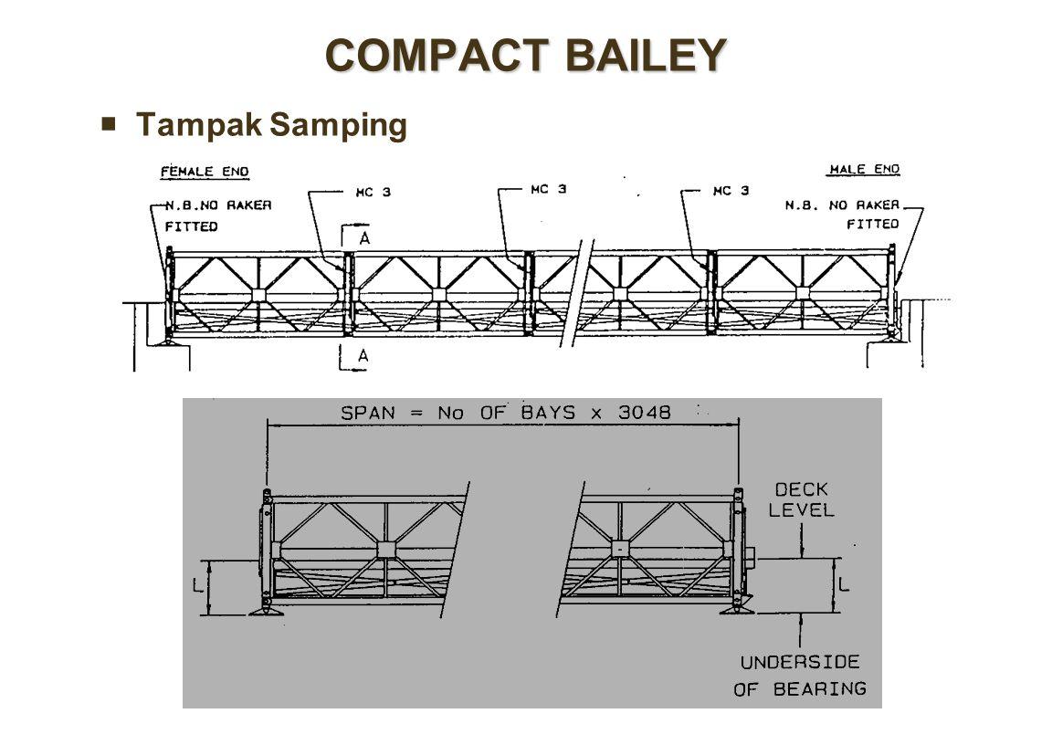 COMPACT BAILEY  Tampak Samping