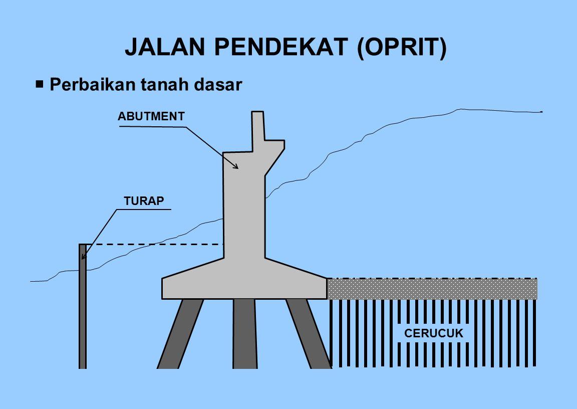 JALAN PENDEKAT (OPRIT)