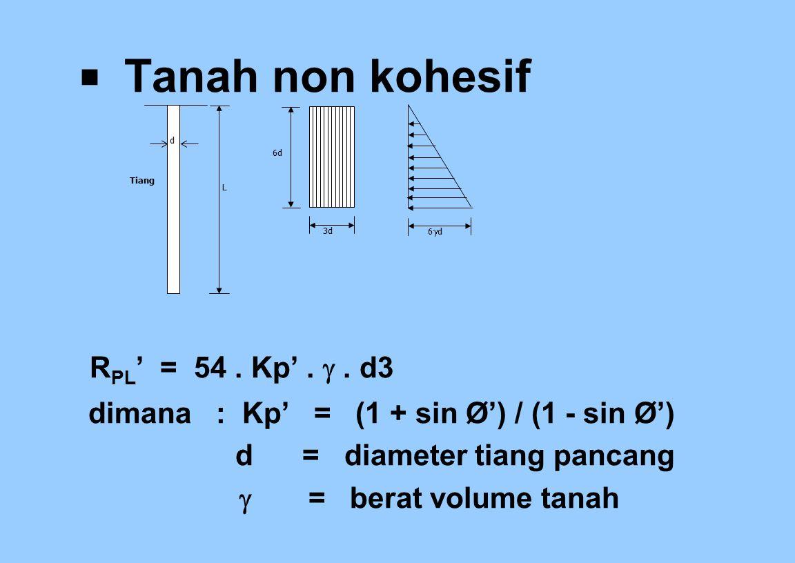  Tanah non kohesif RPL' = 54 . Kp' .  . d3