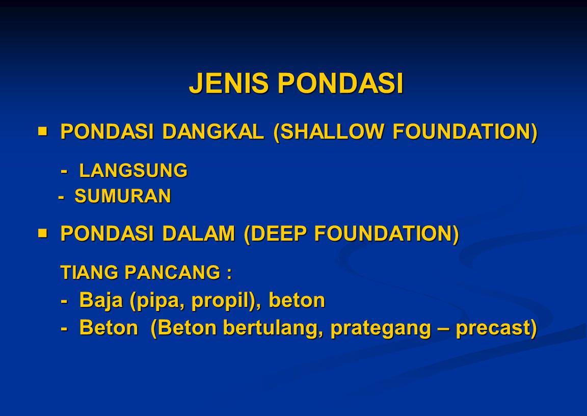 JENIS PONDASI  PONDASI DANGKAL (SHALLOW FOUNDATION) - LANGSUNG