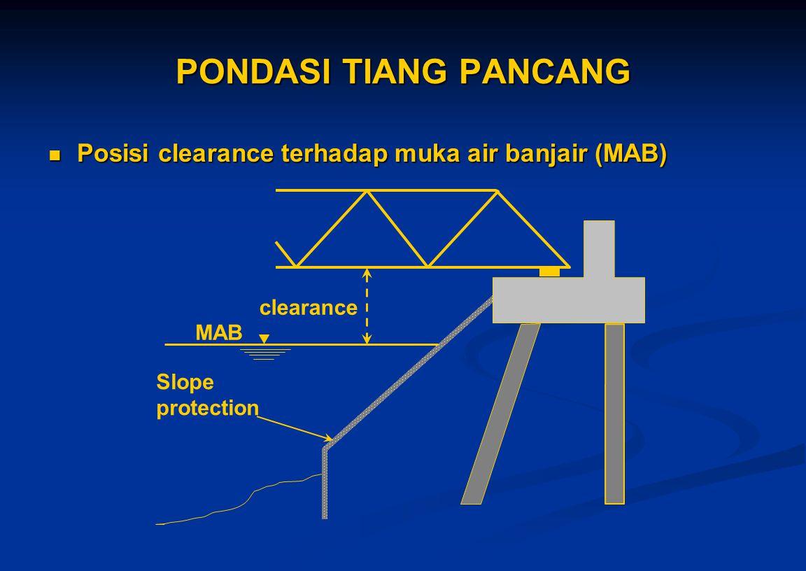 PONDASI TIANG PANCANG Posisi clearance terhadap muka air banjair (MAB)