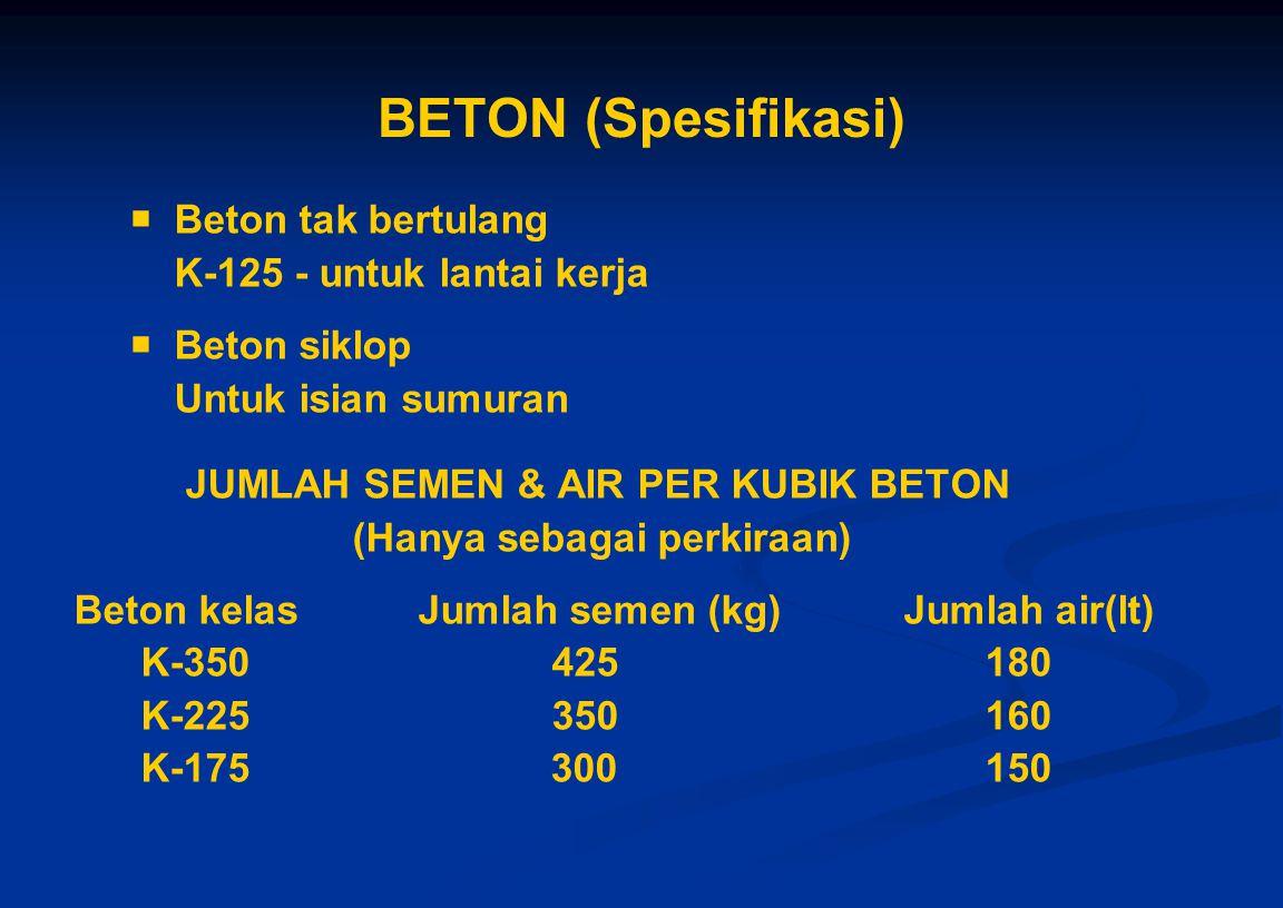 BETON (Spesifikasi)  Beton tak bertulang K-125 - untuk lantai kerja