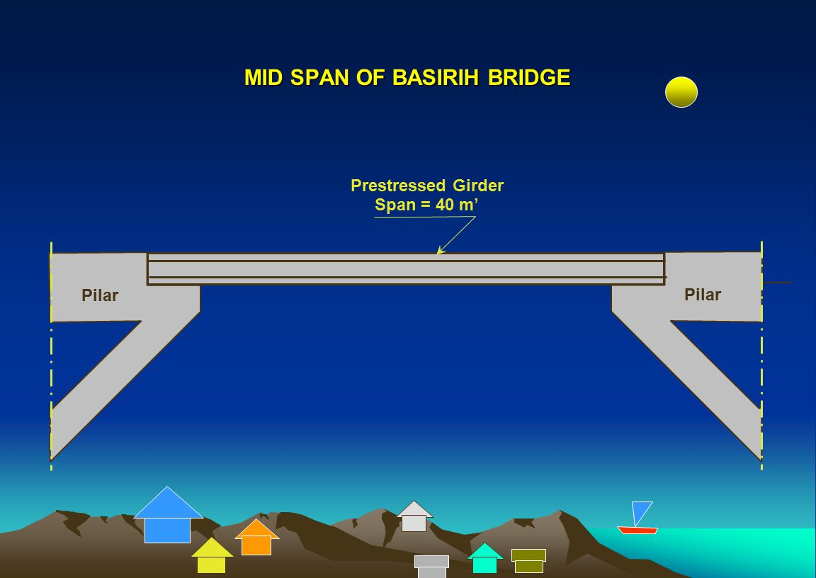MID SPAN OF BASIRIH BRIDGE