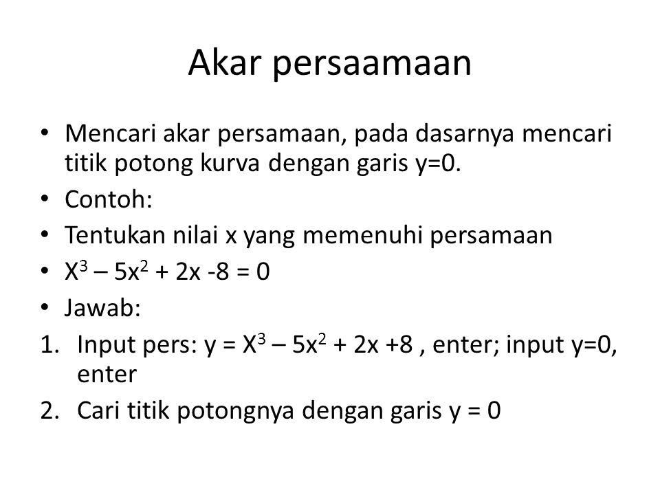 Akar persaamaan Mencari akar persamaan, pada dasarnya mencari titik potong kurva dengan garis y=0. Contoh: