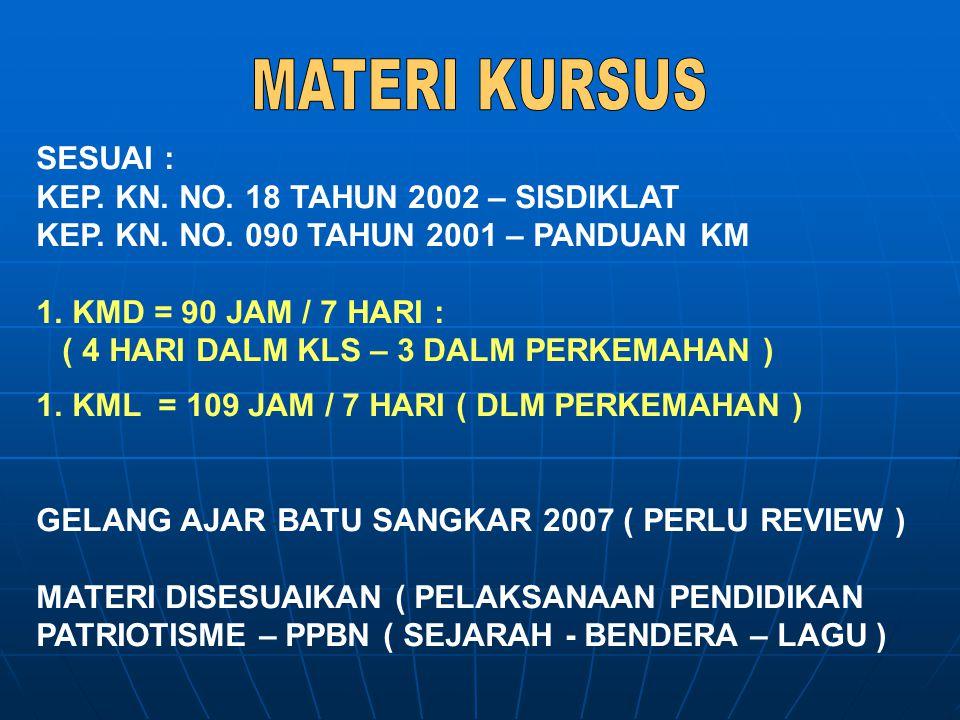 MATERI KURSUS SESUAI : KEP. KN. NO. 18 TAHUN 2002 – SISDIKLAT