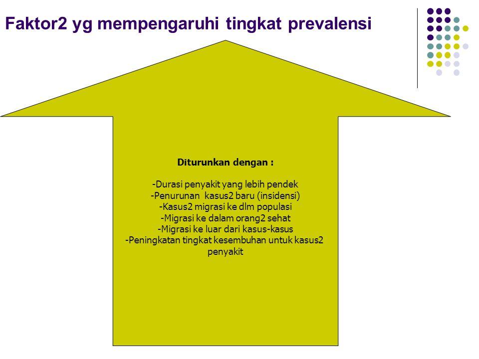 Faktor2 yg mempengaruhi tingkat prevalensi
