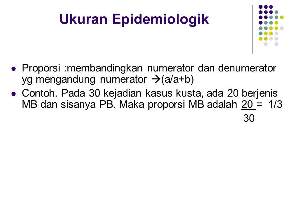 Ukuran Epidemiologik Proporsi :membandingkan numerator dan denumerator yg mengandung numerator (a/a+b)