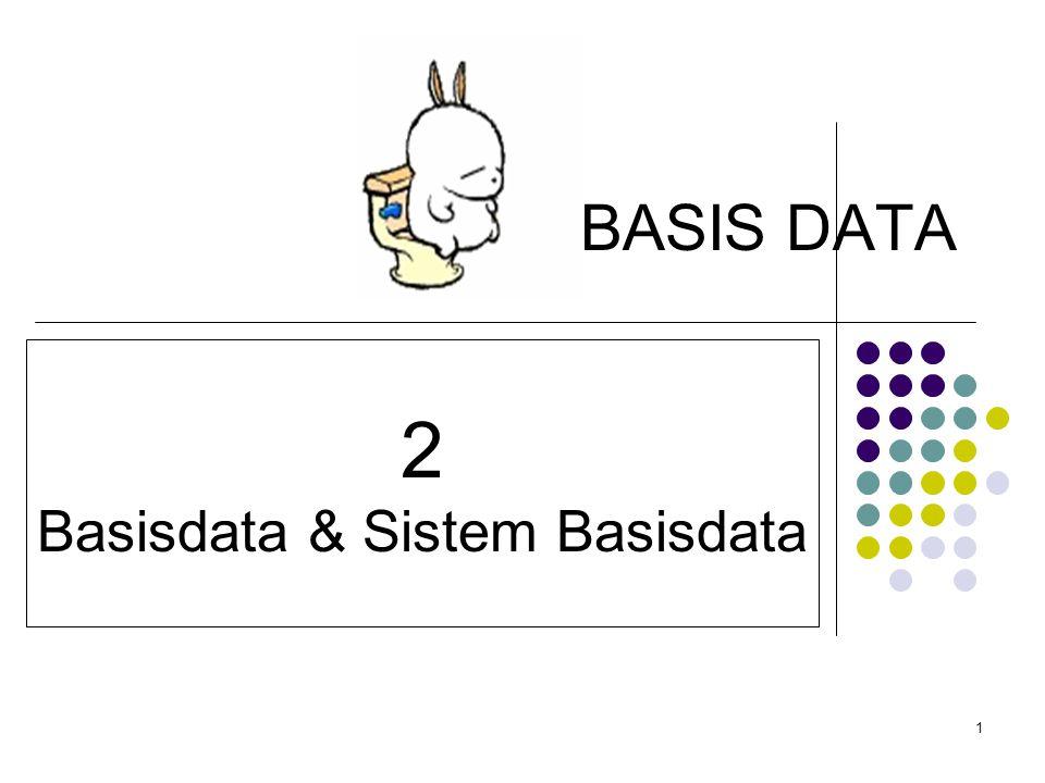 Basisdata & Sistem Basisdata
