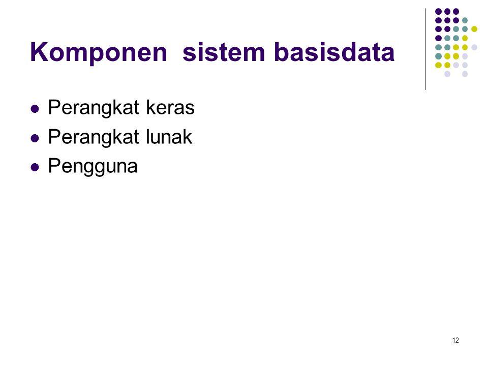 Komponen sistem basisdata
