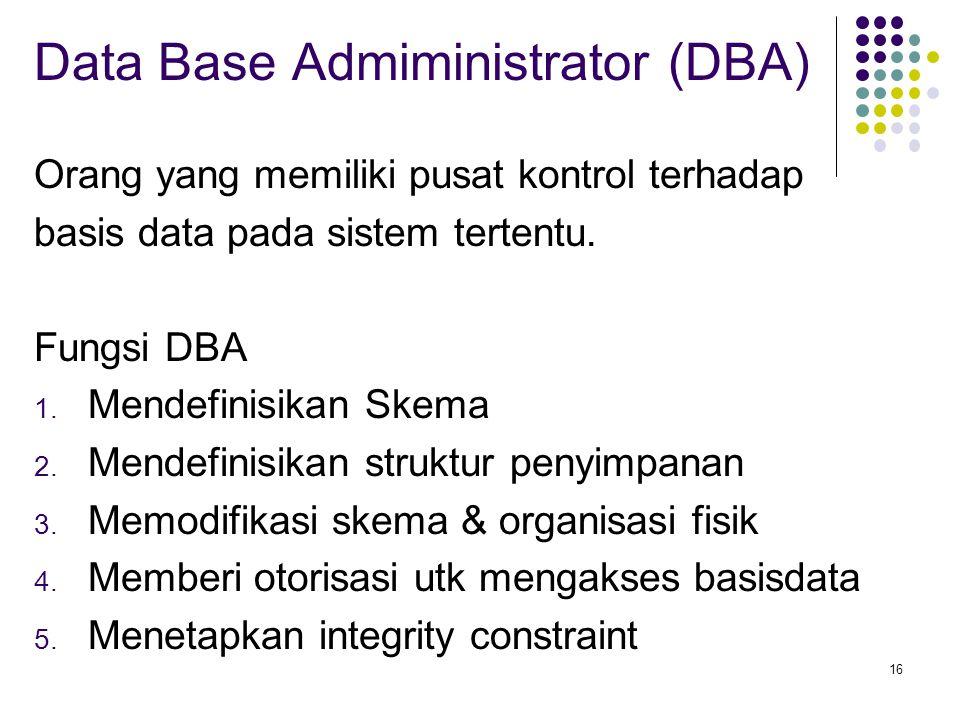 Data Base Admiministrator (DBA)