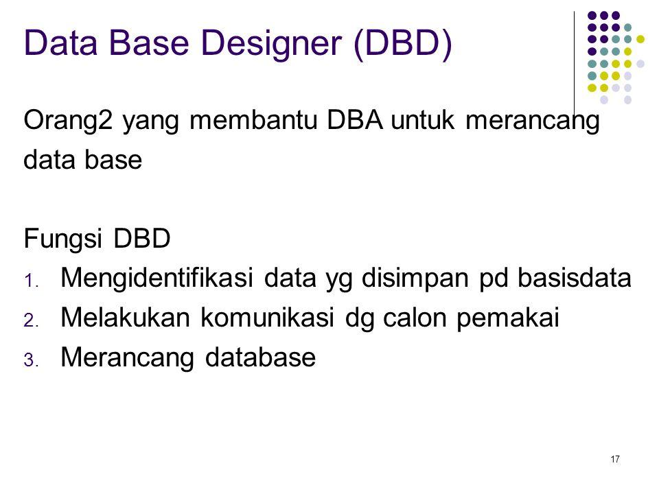 Data Base Designer (DBD)